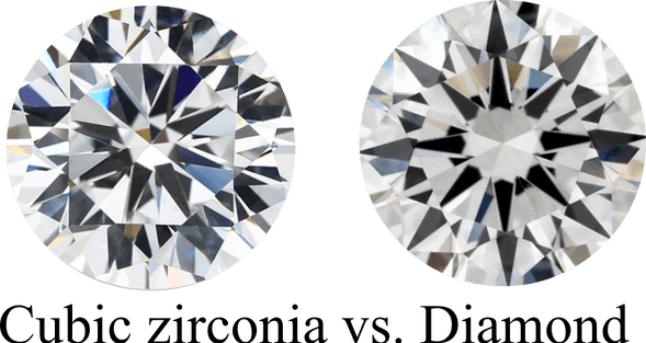CZ vs Natural Diamond