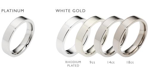 ทองคำขาว แพลตตินั่ม ทอง 90 ทอง 18k ต่างกันอย่างไร